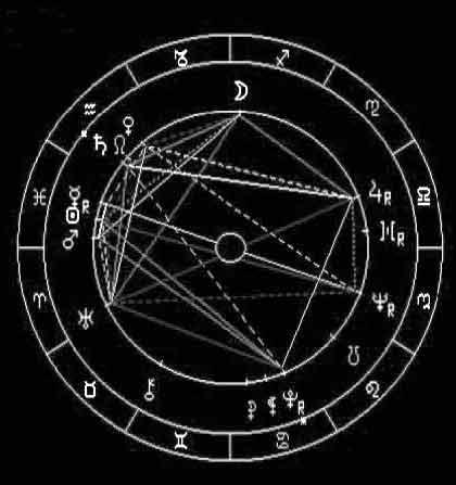 People aren't often 30 november birthday horoscope rules the